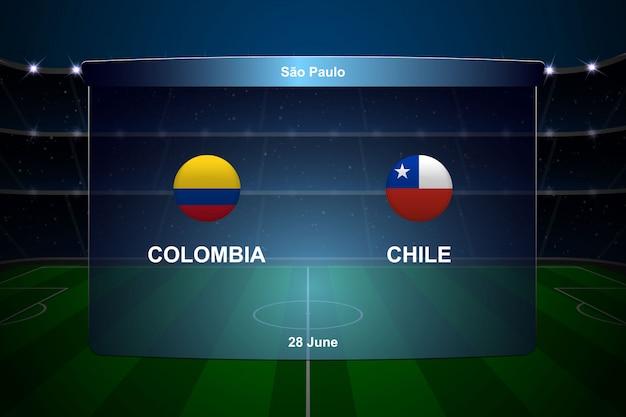 Graficzna tablica wyników dla piłki nożnej