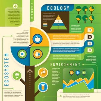 Grafika informacji o ekologii