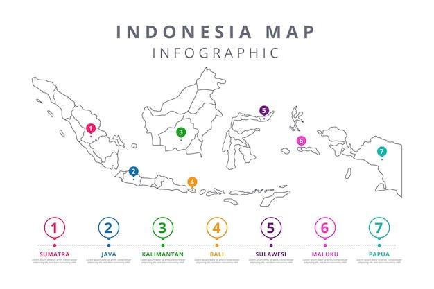 Grafika liniowa mapy indonezji