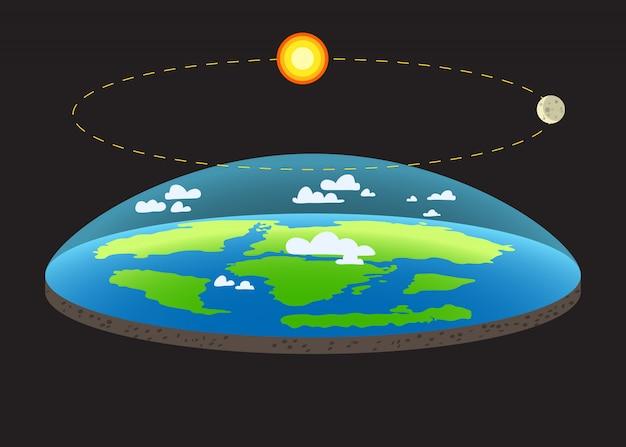Grawitacja na płaskiej planecie ziemia ilustracja koncepcja ze strzałkami, które pokazują, jak działa siła grawitacji