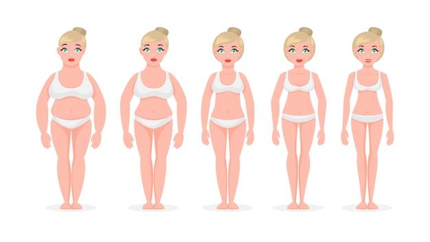 Gruba kobieta stała się szczupła. koncepcja utraty wagi
