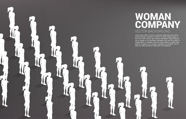 Grupa stoi razem porządnie bizneswoman. kariera zawodowa z misją firmy i pracą zespołową.