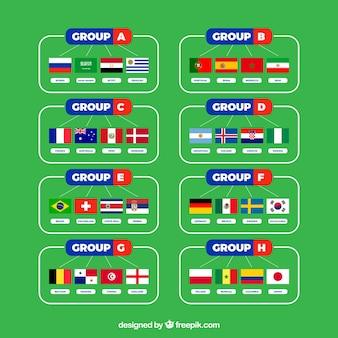 Grupy piłkarskich mistrzostw świata z różnymi flagami