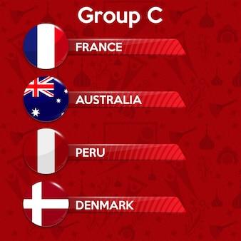 Grupy piłkarskie mistrzostwa świata