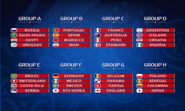 Grupy piłkarskie