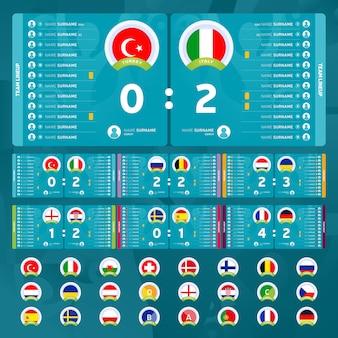 Grupy turniejowe i mecze piłkarskie