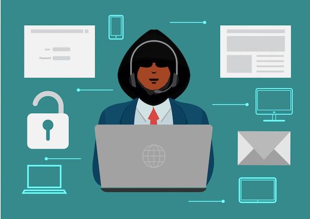 Hakerzy kradną informacje. hacker kradnie dane osobowe. haker odblokowuje informacje, kradnie i kryminalizuje dane komputerowe.