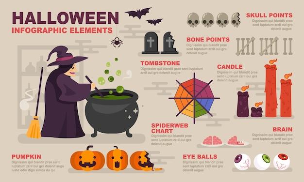 Halloweenowe infographic elementy.