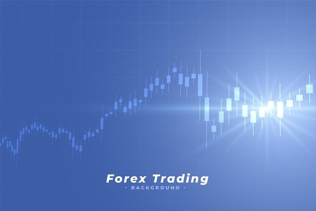 Handel na giełdzie biznesowej na rynku forex