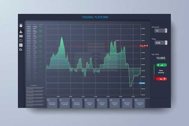 Handel na rynku