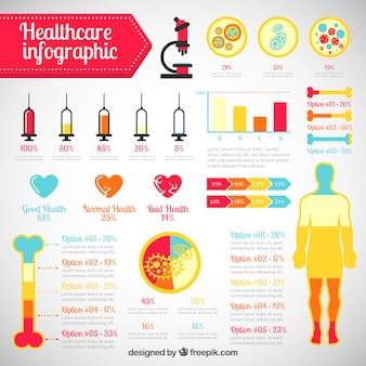 Healthcare infografia w kolorze żółtym