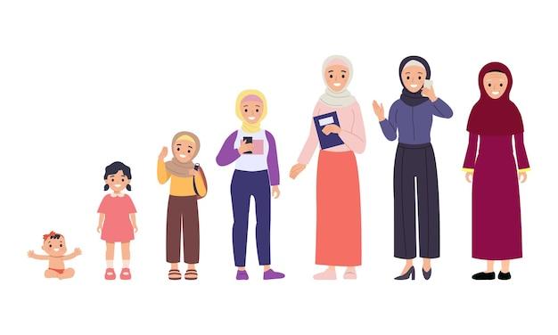 Hidżab starzejąca się kobieta przechodzi cykl życia od dziecka do starości