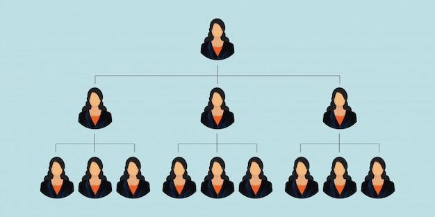 Hierarchia biznesu korporacji na białym tle na niebieskim tle.