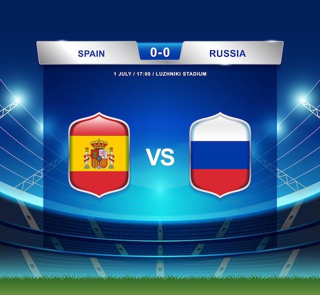 Hiszpania vs rosja na tablicy wyników na mecz piłki nożnej 2018