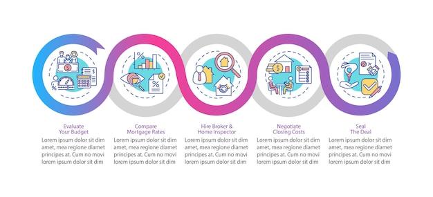 Homebuying porady infografika szablon