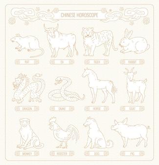 Horoskop chiński dwunastu zwierząt grafik. ustaw wschodni kalendarz astrologiczny azjatycki wzór złoty kontur na białym tle.