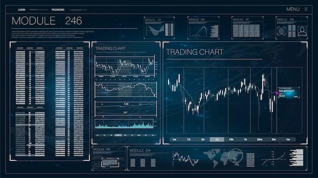 Hud. hud. futurystyczny wektor projektowania ekranu interfejsu hud. wykres handlu na rynku forex. ekran hud z futurystyczną technologią.