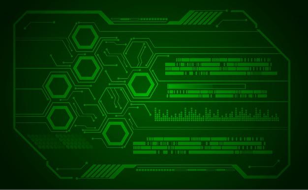 Hud zielonego cyber obwodu technologii przyszłościowy pojęcia tła tło