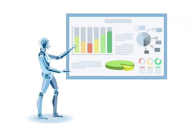 Humanoid dokonywanie prezentacji płaski ilustracja