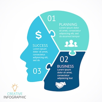 Hunan głowy wektor edukacyjne infografika prezentacji slajdu szablon koło diagram