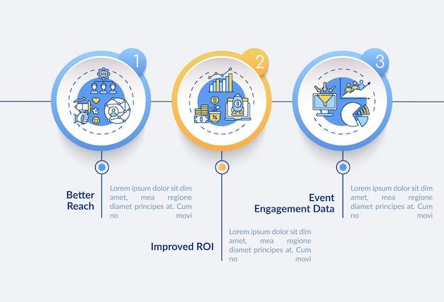 Hybrydowe wydarzenie korzyści wektor infographic szablon. lepszy zasięg, angażujące elementy projektu prezentacji danych. wizualizacja danych w 3 krokach. wykres osi czasu procesu. układ przepływu pracy z ikonami liniowymi