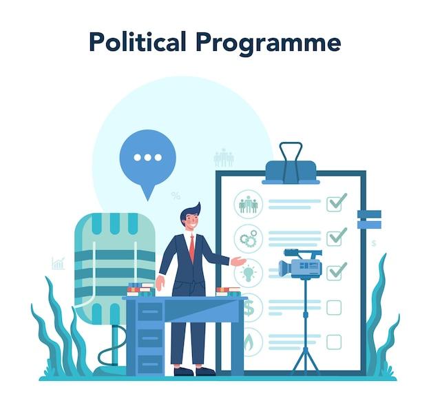 Idea wyborów i rządów