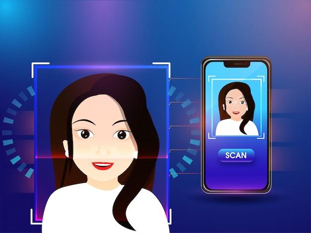 Identyfikacja biometryczna