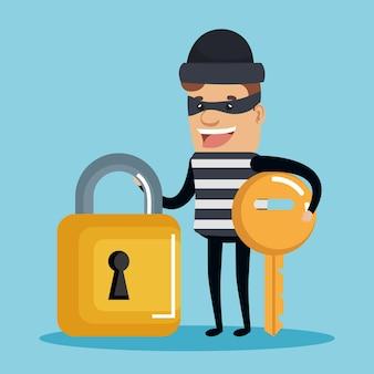 Identyfikator postaci kradzieży tożsamości