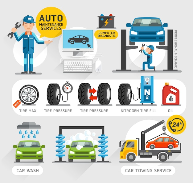 Ikony auto maintenance services.
