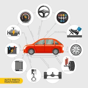 Ikony konserwacji części samochodowych.