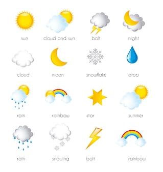 Ikony pogody na białym tle