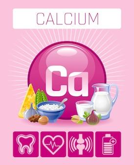 Ikony suplementu mineralnego witaminy ca wapnia. jedzenie i picie symbol zdrowej diety, 3d plakat szablon medyczny infografiki. projekt płaskich korzyści