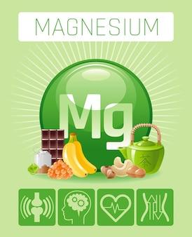 Ikony suplementu mineralnej witaminy magnez mg. jedzenie i picie symbol zdrowej diety 3d szablon plakat medyczny infografiki. płaska konstrukcja świadczenia