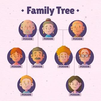 Ilustracja akwarela drzewo genealogiczne
