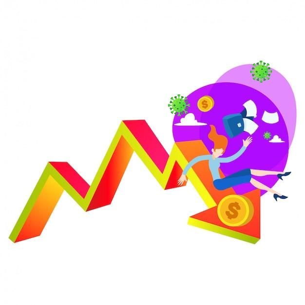 Ilustracja cen akcji, które nadal spadają z powodu wirusa koronowego. kobieta biznesu będąca w swobodnym upadku w świecie gospodarczym