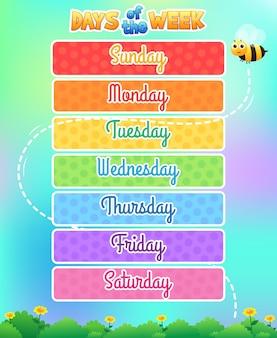 Ilustracja dni tygodnia, szablon do nauki dzieci
