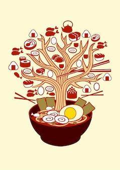 Ilustracja drzewo ramen