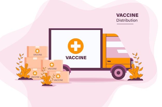 Ilustracja dystrybucja szczepionki przeciwko koronawirusowi covid-19 transportem samochodowym