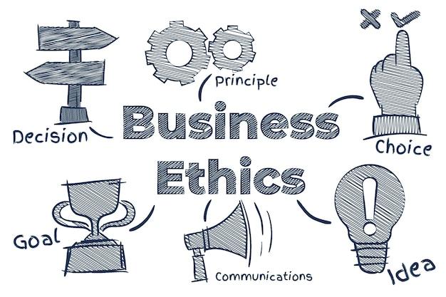 Ilustracja etyki biznesu rysowane ręcznie