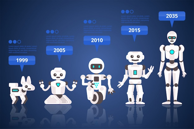 Ilustracja ewolucji robota