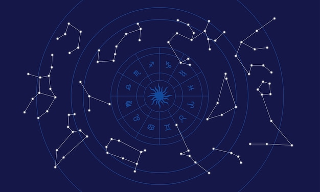 Ilustracja horoskopu