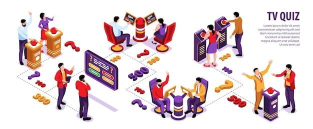 Ilustracja infografiki izometryczny tv quizu