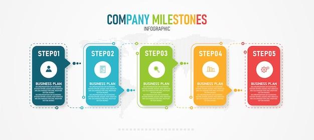 Ilustracja infografiki z 6 krokami
