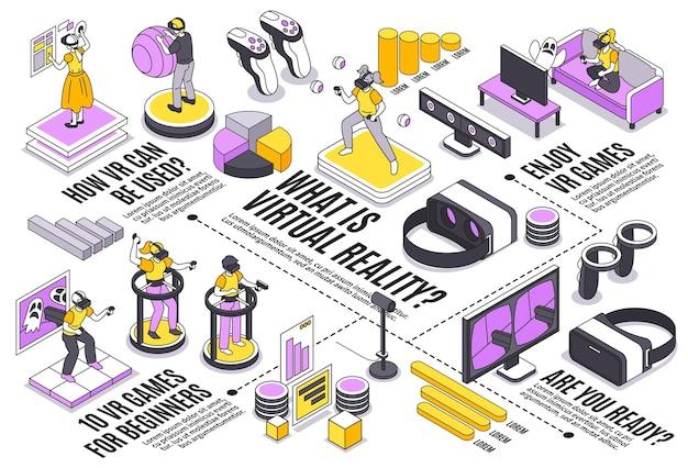Ilustracja izometryczna schematu blokowego rzeczywistości wirtualnej