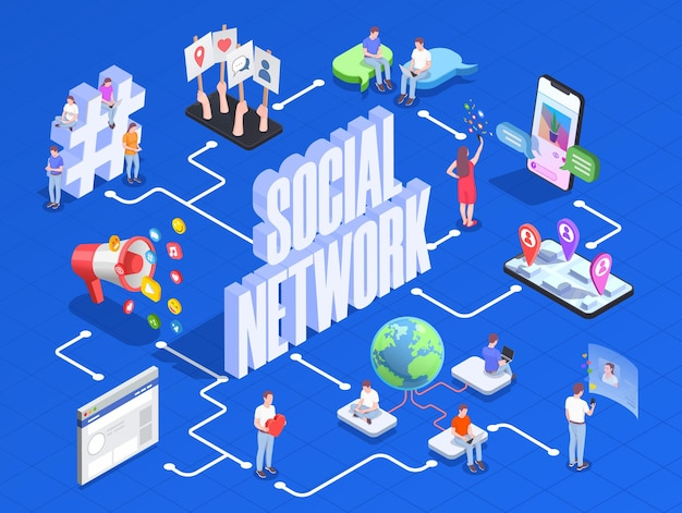 Ilustracja izometryczna sieci społecznościowej