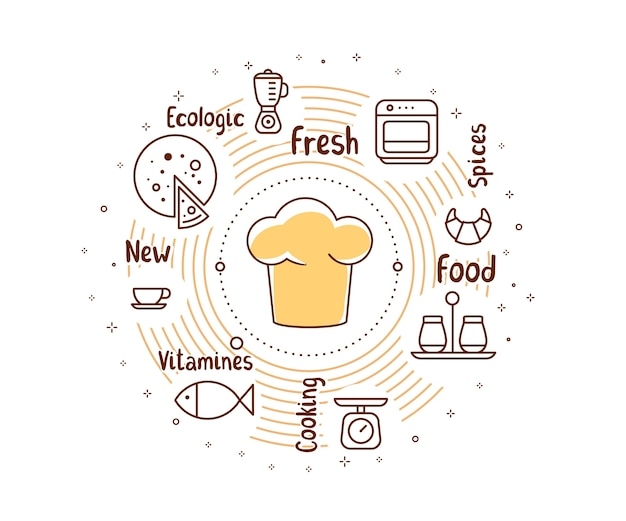 Ilustracja kapelusz szefa kuchni z ikonami żywności i tagami kreatywna koncepcja gotowania