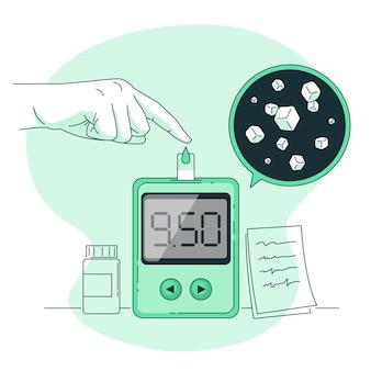 Ilustracja koncepcja cukrzycy
