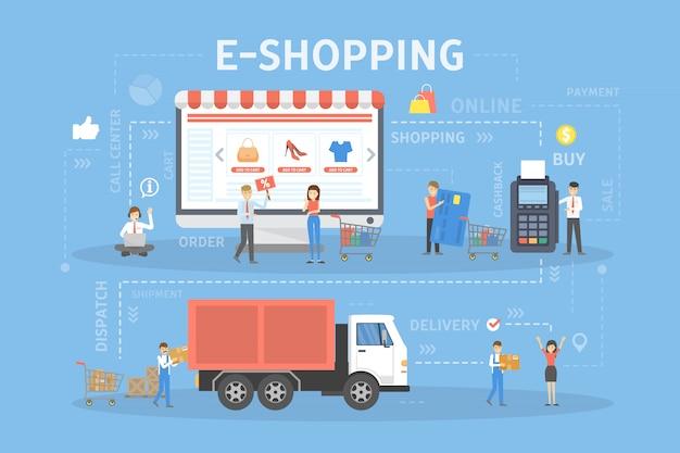 Ilustracja koncepcja e-zakupy.