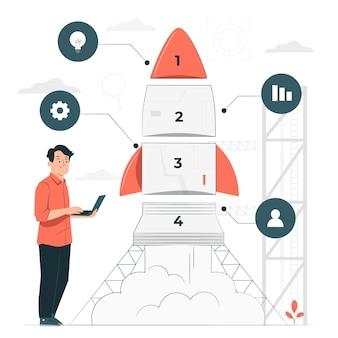 Ilustracja koncepcja etapów projektu