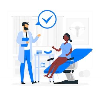 Ilustracja koncepcja konsultacji ginekologicznych
